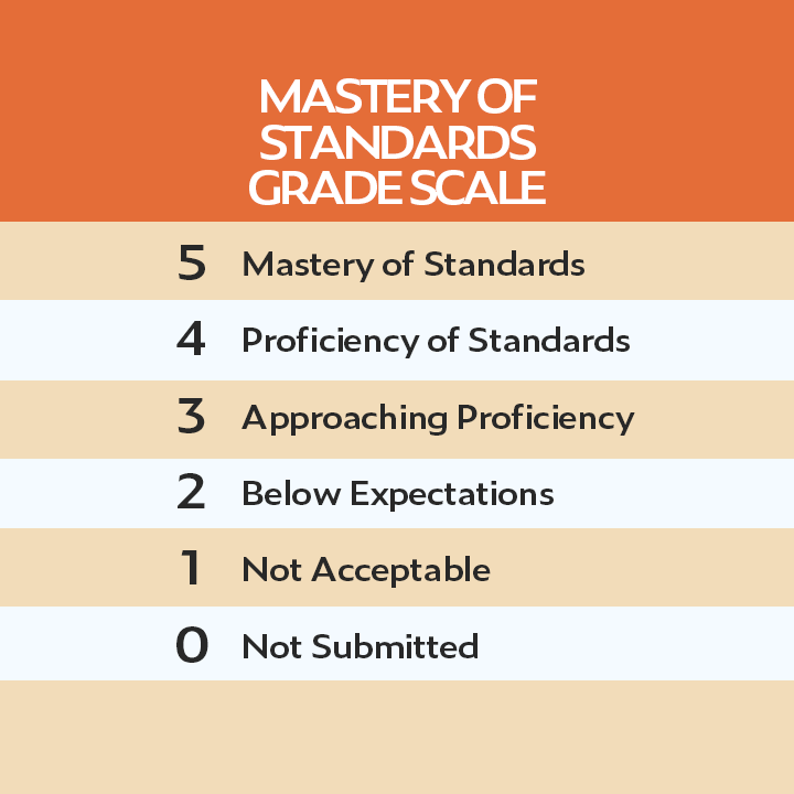 learning-models-chart-ROUND